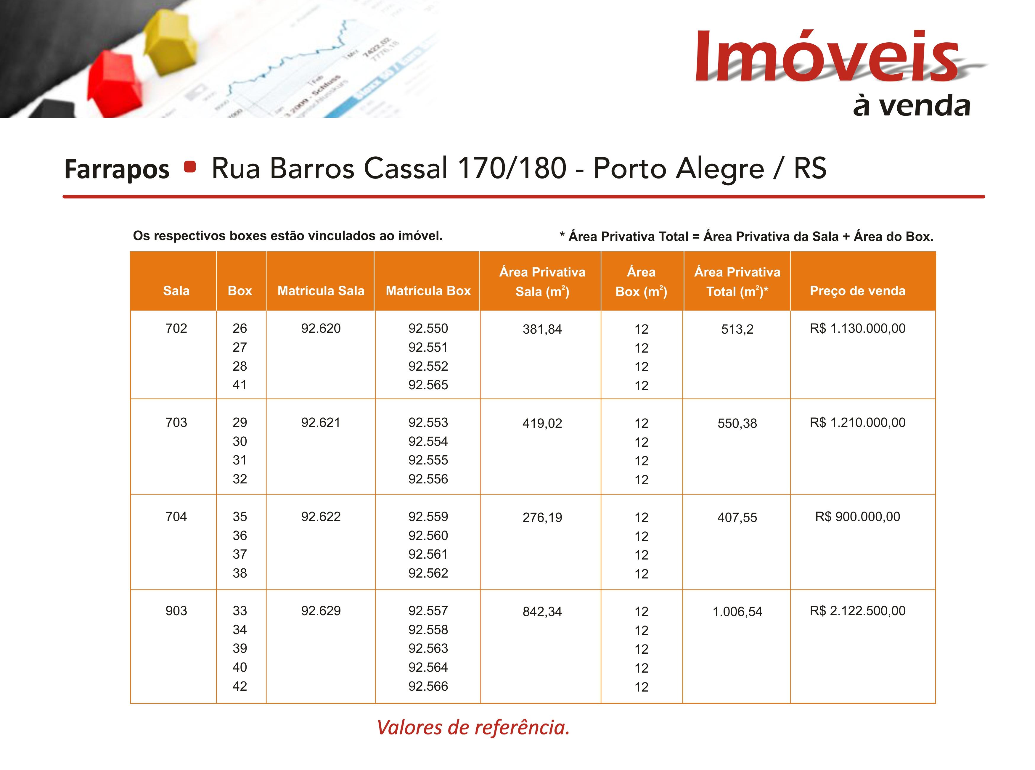tabela_farrapos