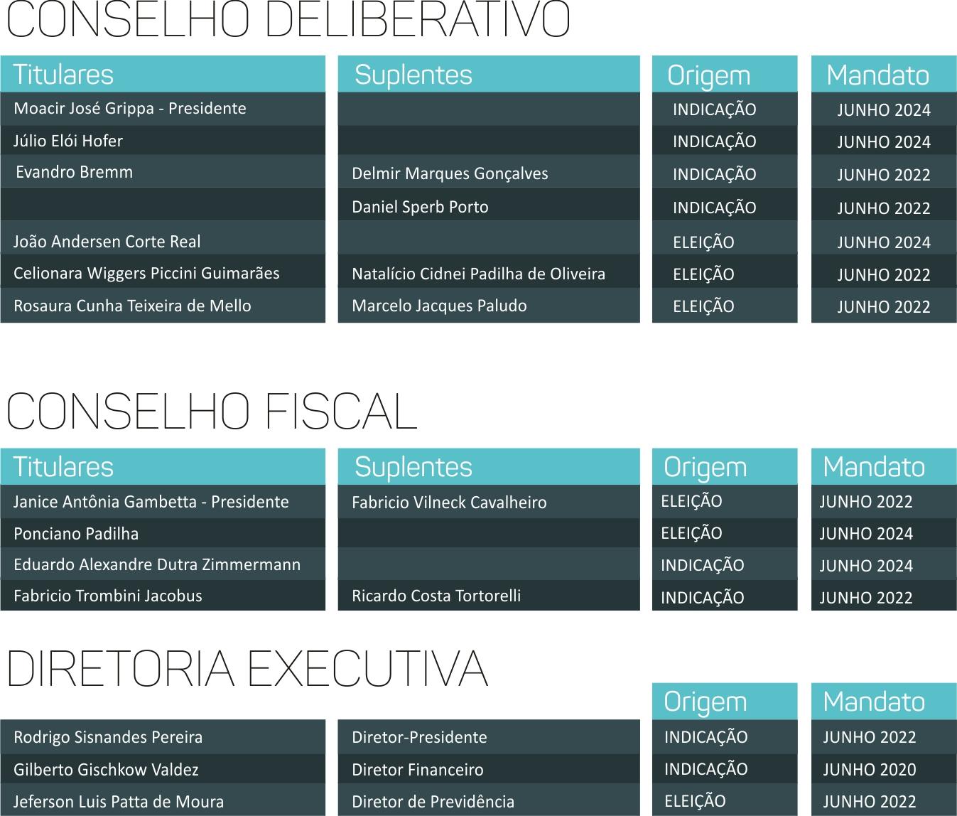composicao_dirigentes_2020