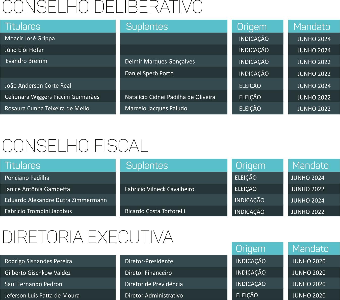 composicao_governanca_2020