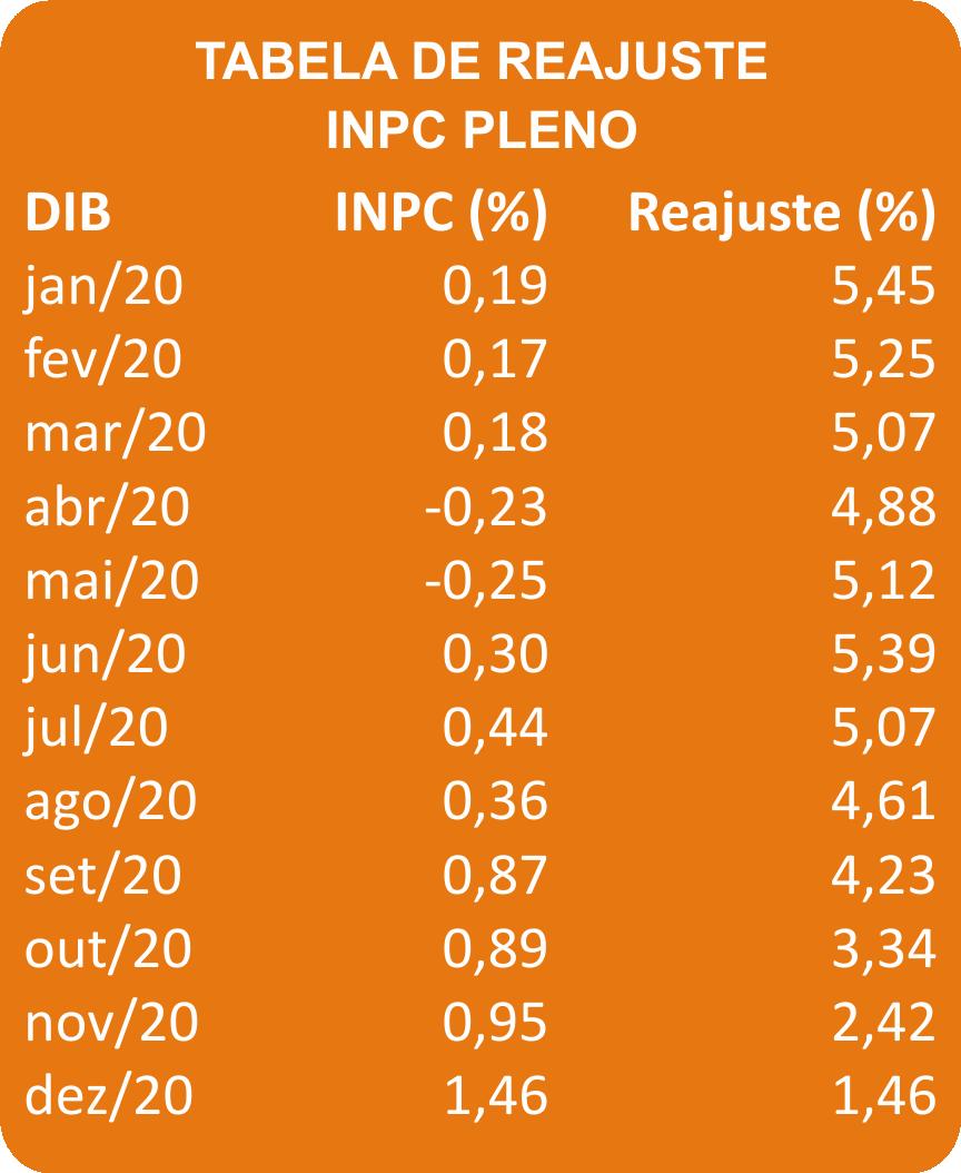 inpc_pleno_2020