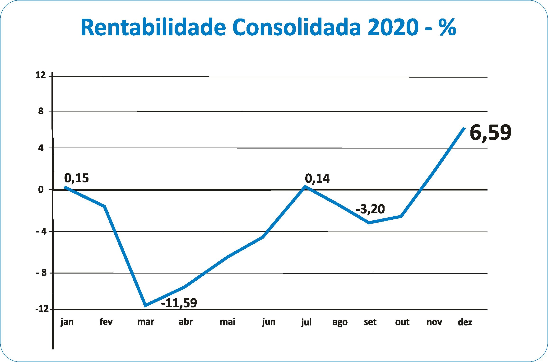 rentabilidade_2020